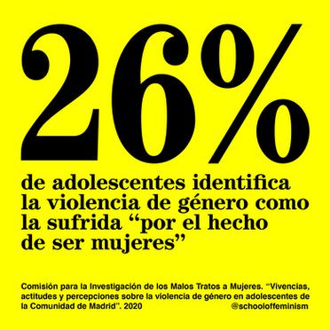 Violencia de Género en Adolescentes 4.p