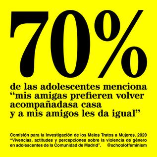 Violencia de Género en Adolescentes 9.p