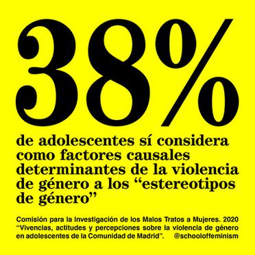 Violencia de Género en Adolescentes 1.p