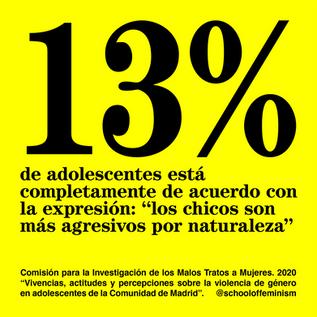 Violencia de Género en Adolescentes 2.p