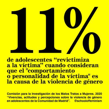 Violencia de Género en Adolescentes 13.