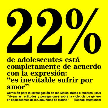 Violencia de Género en Adolescentes 15.