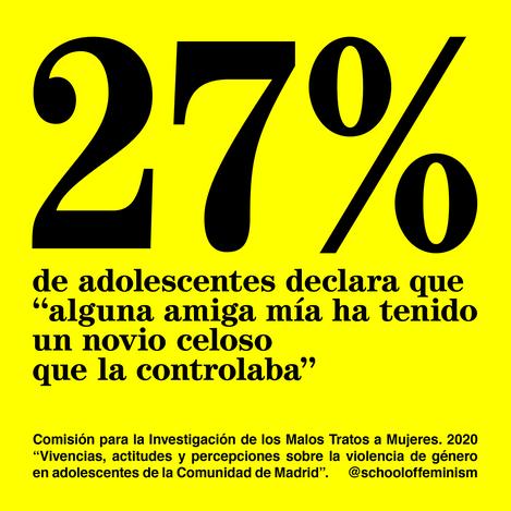Violencia de Género en Adolescentes 19.