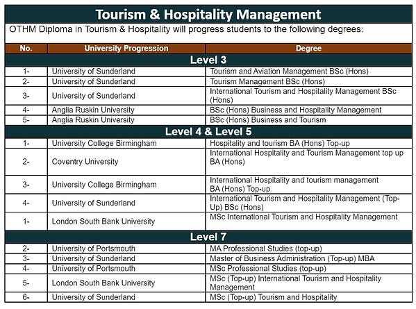 tourism & hospital pics.png