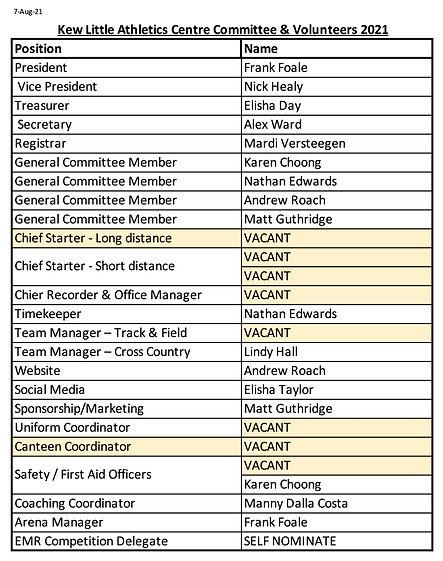 Kew LAC 2021-22 committee_edited.jpg