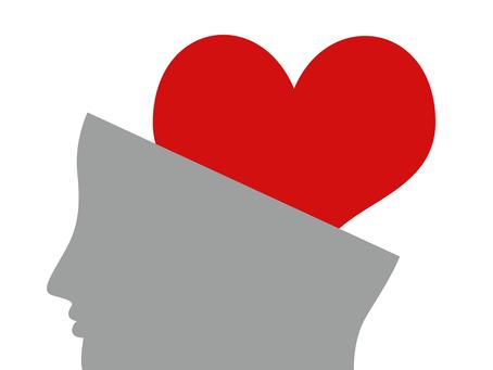 Herz-Hirn-Harmonisierung