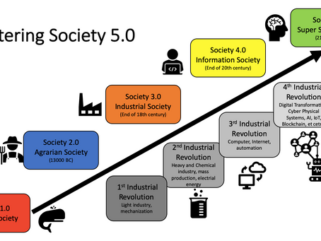 SOCIETY 5.0: PROPTECH MEETS SUSTAINABLE DEVELOPMENT GOALS