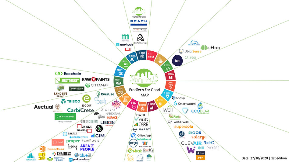 PropTech for Good map_1st edition_HighRe