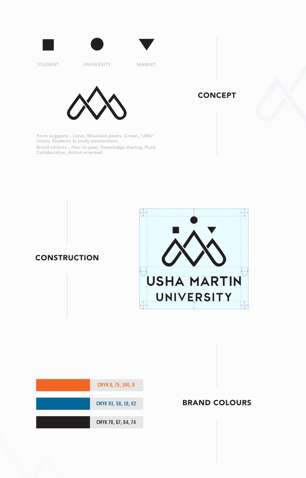 Usha-martin-university-B.jpg