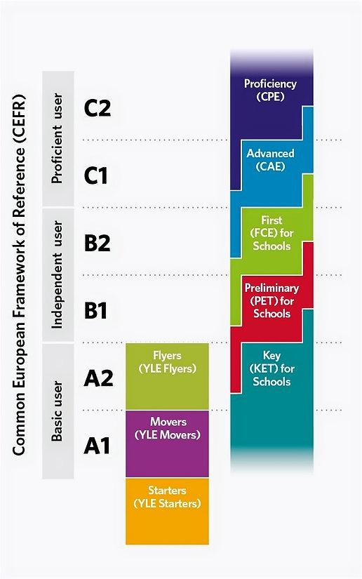MCER Cambridge | Adagio Education
