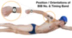 bib band position  diagram.001.png