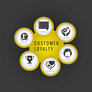 3 Secrets Of Wow! Customer Service