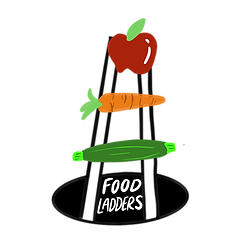 Food Ladders.png