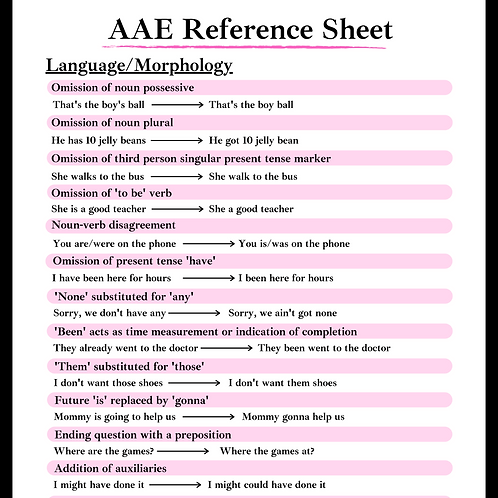 AAE Reference Sheets