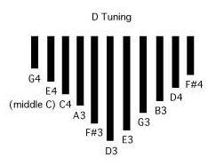 TP-D-Tuning.jpg