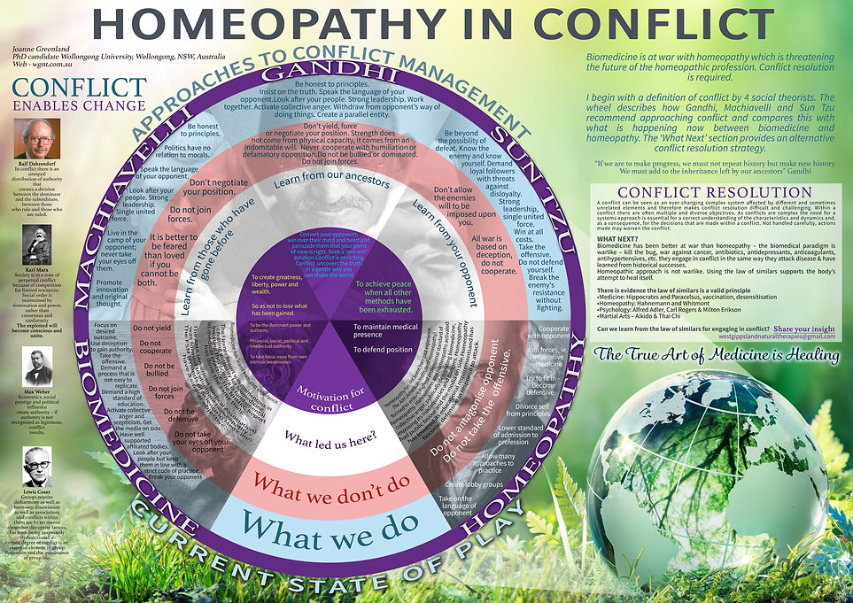 HOMEOPATHY in CONFLICT-3.jpg