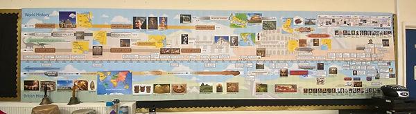 History Timeline.jpg
