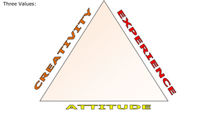 Viktor Frankl's (1964) Meaning Triangle