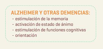 Teatro Alzheimer otras Demencias