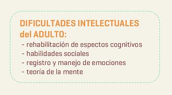 Teatro Dificultades Intelectuales del Adulto