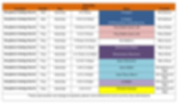 MIOD Time Tables Term 1 2020 Children pa