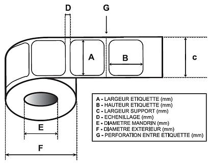 BONZI Emballages_Guide d'achat Etiquette
