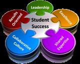 PLC student success logo