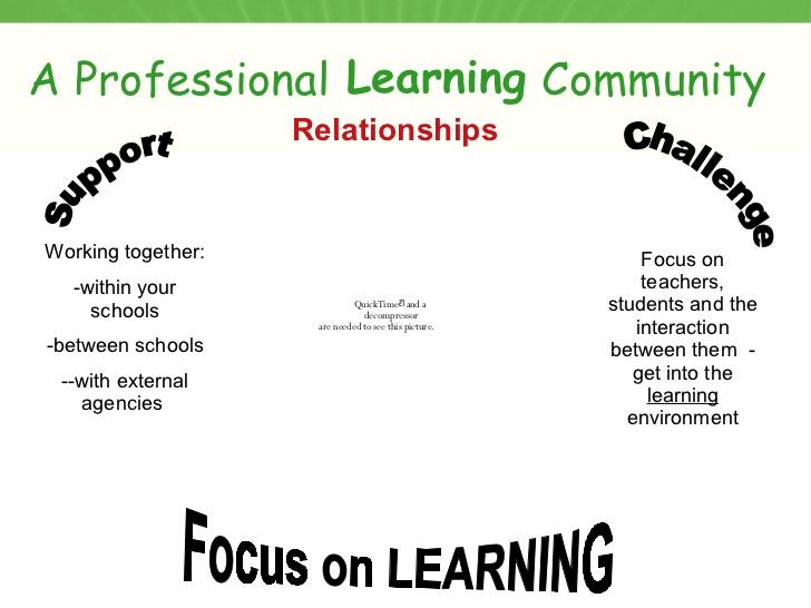 PLC focus on learning logo