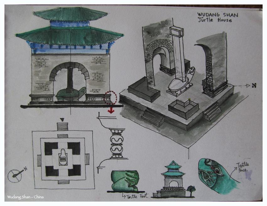Templo de la Tortuga, Wudang Shan