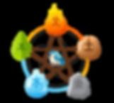 5 elementen nieuw trans-01-01.png