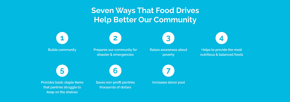 Seven Ways That Food Drives Help Better Our Community