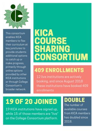 KICA flyer.png