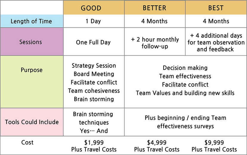 Team Chart.png