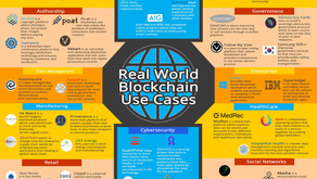 Current Real World Blockchain Applications! Have a look!