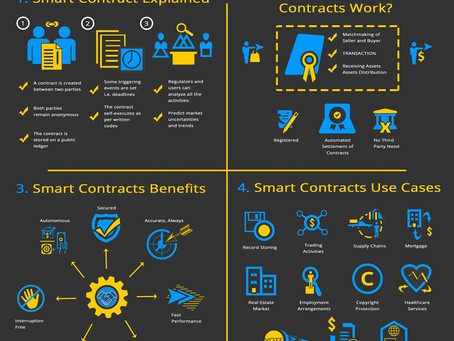 How the SMART CONTRACTS work ?