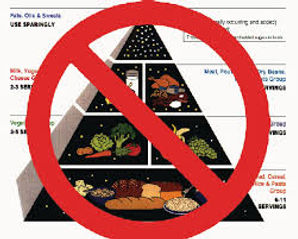 USDA Eat Model.jpg