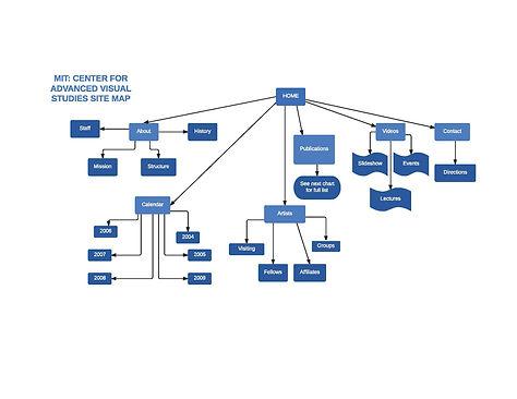 MIT_CAVS Site Map_Page_1.jpg