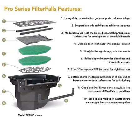 filter falls