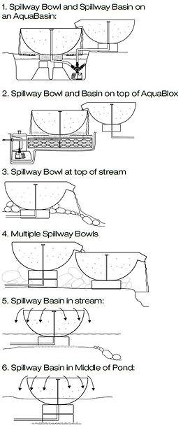 spillway line drawings.jpg