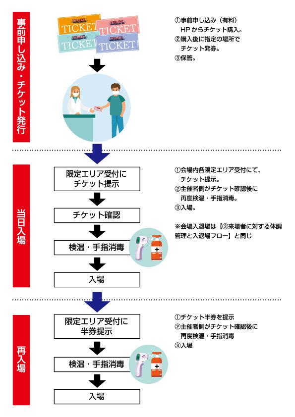 コロナ感染拡大防止-3.jpg