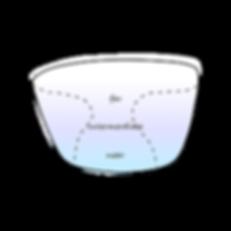 how do progressive lens work