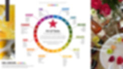 Flavor Wheel.jpg