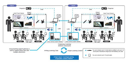 smartClassEasySystems.jpg