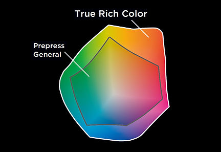 truevis_vg2_series_true-rich-color-inven