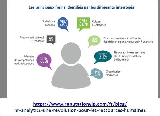 L'analytique RH, le middle management et les données qualitatives