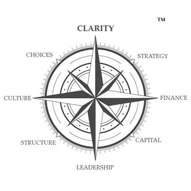 BrassRock Clarity Compass