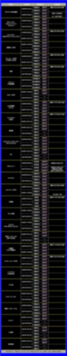 ホムペ 飲食株200620.jpg