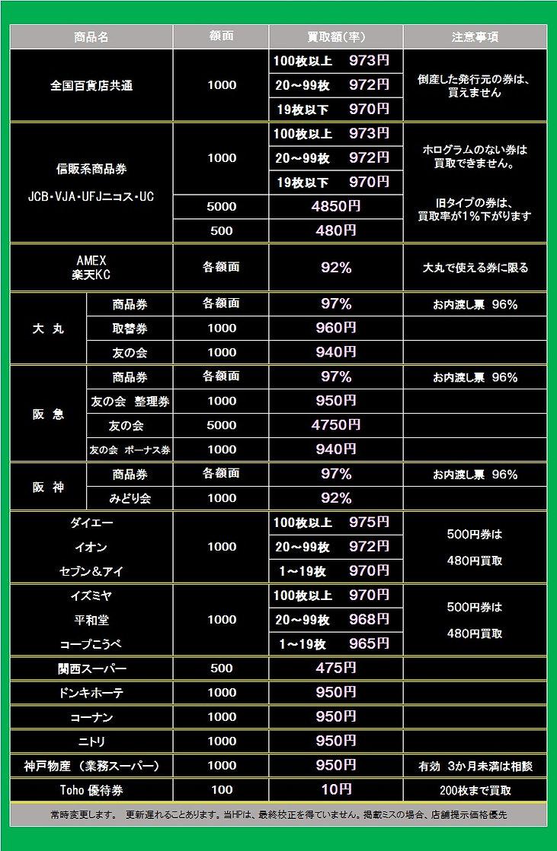 ホムペ 商品券200620.jpg