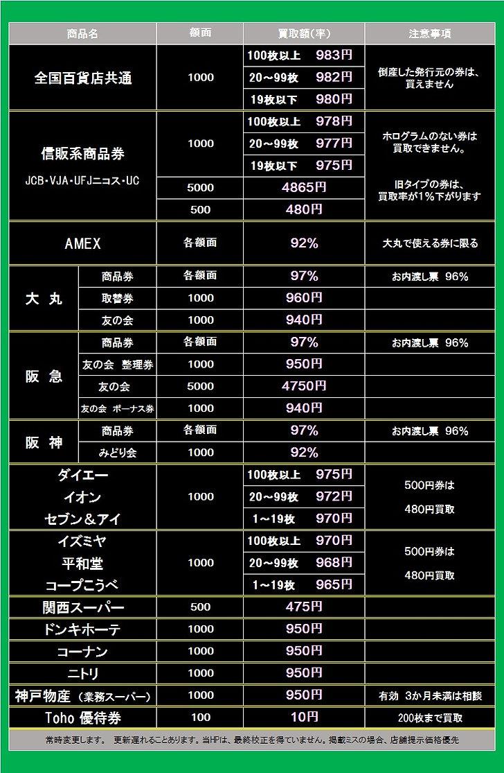 ホムペ 商品券.jpg