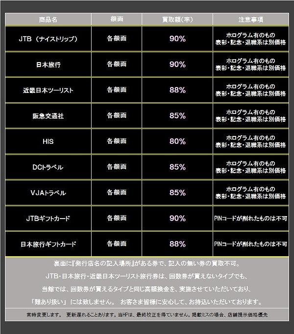 ホムペ 旅行券.jpg